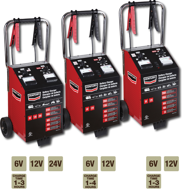 Wheel Style Commercial Battery Chargers Century A
